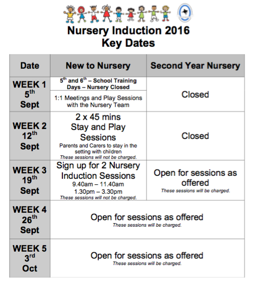 Induction Dates